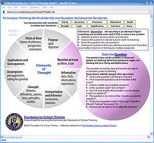 Online CT Learning Model